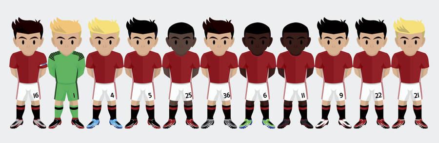 Manchester United sine yndlinger på 90-tallet
